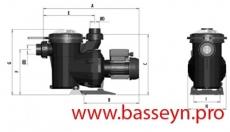 Насос с префильтром Astral Victoria Plus pump 11 м3/ч 220/380В